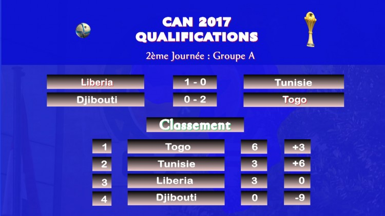 Une CAN 17 sd tour